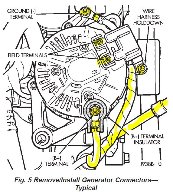 1990 jeep wrangler starting system wiring diagram