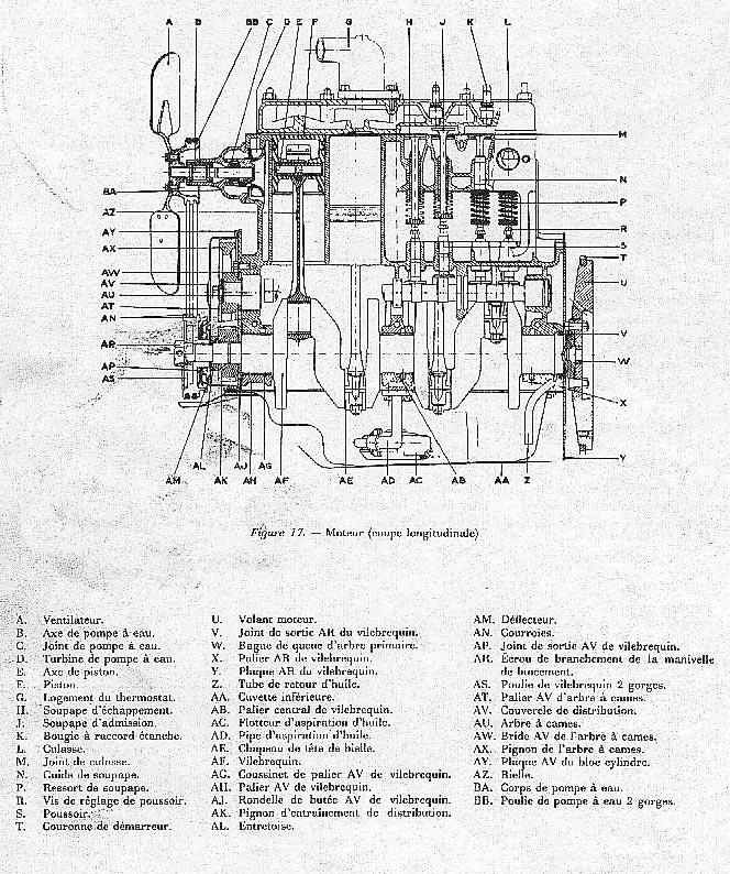 02 yukon Schema moteur