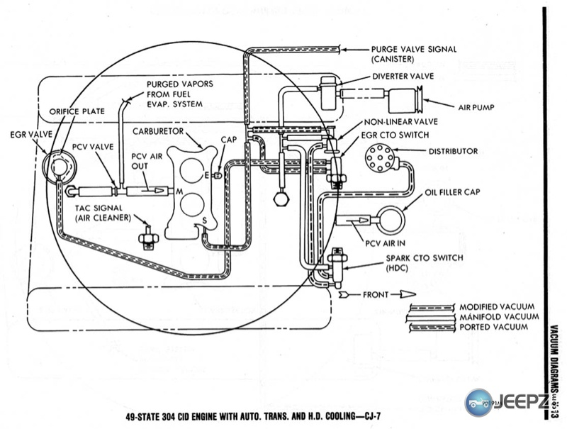 1980 cj5 wiring schematic for cj ignition wiring harness cj wiring