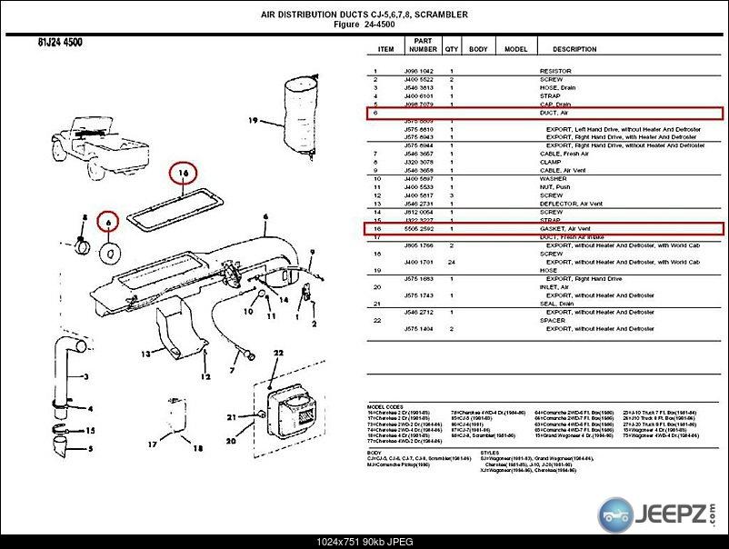 81 jeep cj7 wiring diagram