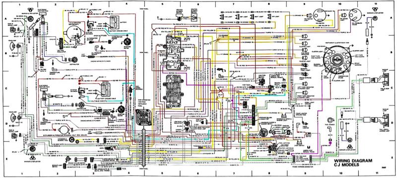 Cj7 Wiring Diagram - Somurich