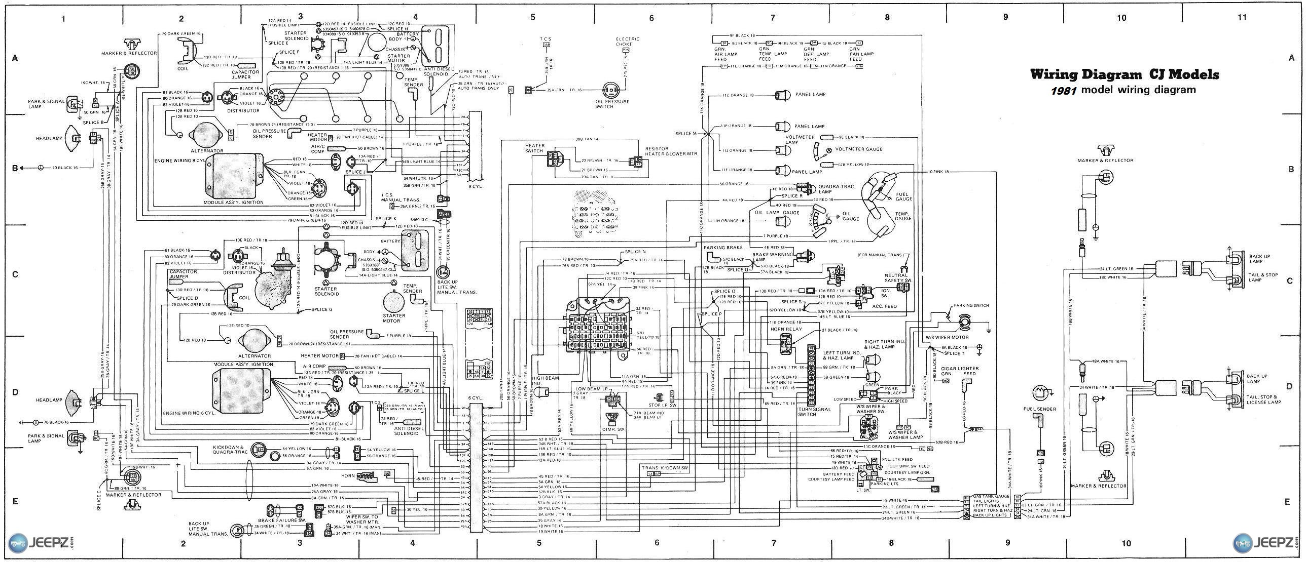 Cj Wiring Harness Tail Data Diagram Schema Caterpillar 1983 1985 Jeep Cj7 Amp Bypass Engine