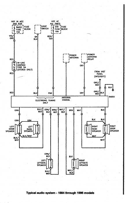 2001 Jeep Cherokee Xj Radio Wiring Diagram Wiring Diagram