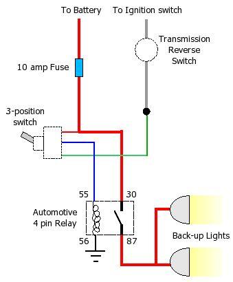 2004 Jeep Reverse Light Wiring - Data Wiring Diagram Update