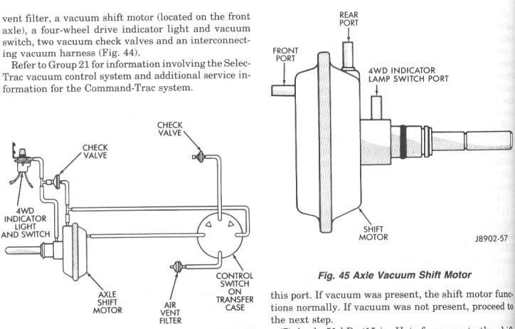 90 Jeep Wrangler Yj Engine Illustration Diagram Wiring Diagram