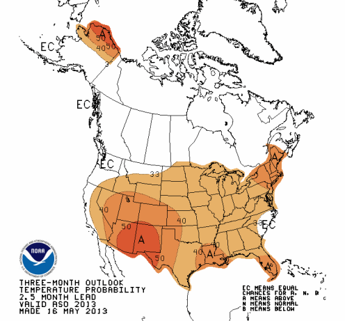 Temperature forecast for Aug-Oct 2013