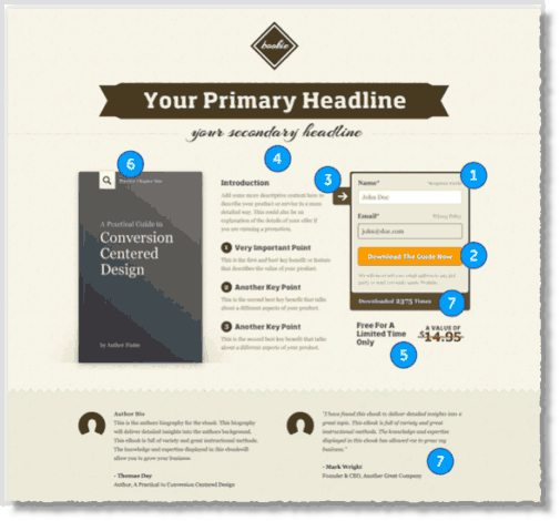 Unbounce optimal landing page example