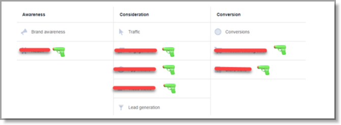 3 Examples of High Performing Facebook Ads That Drive Leads and Sales - sales lead form template word