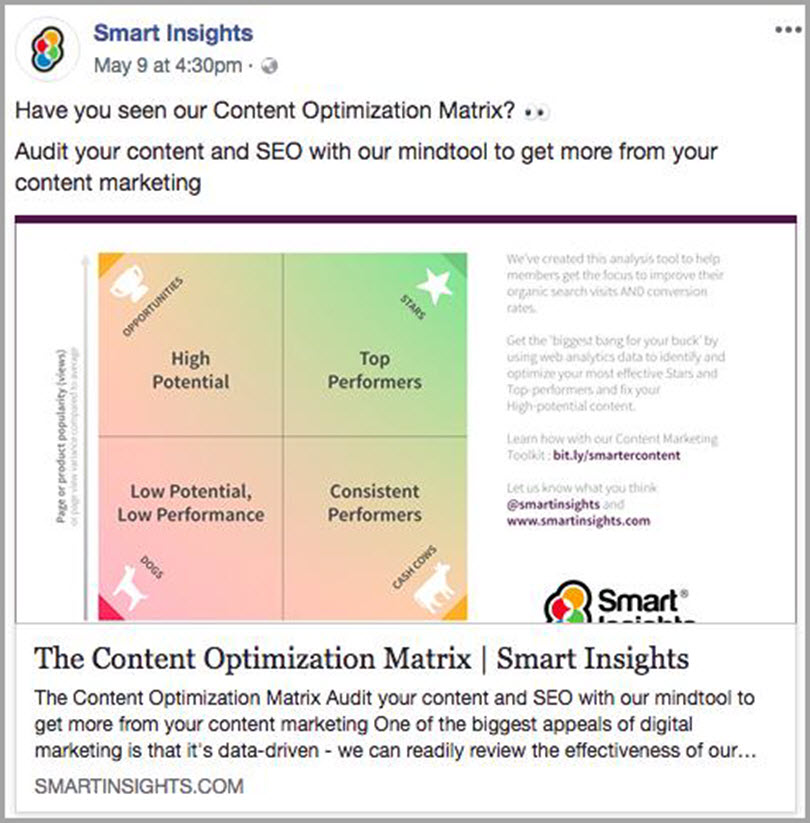 Use free and low-cost content promotion tools from the smart