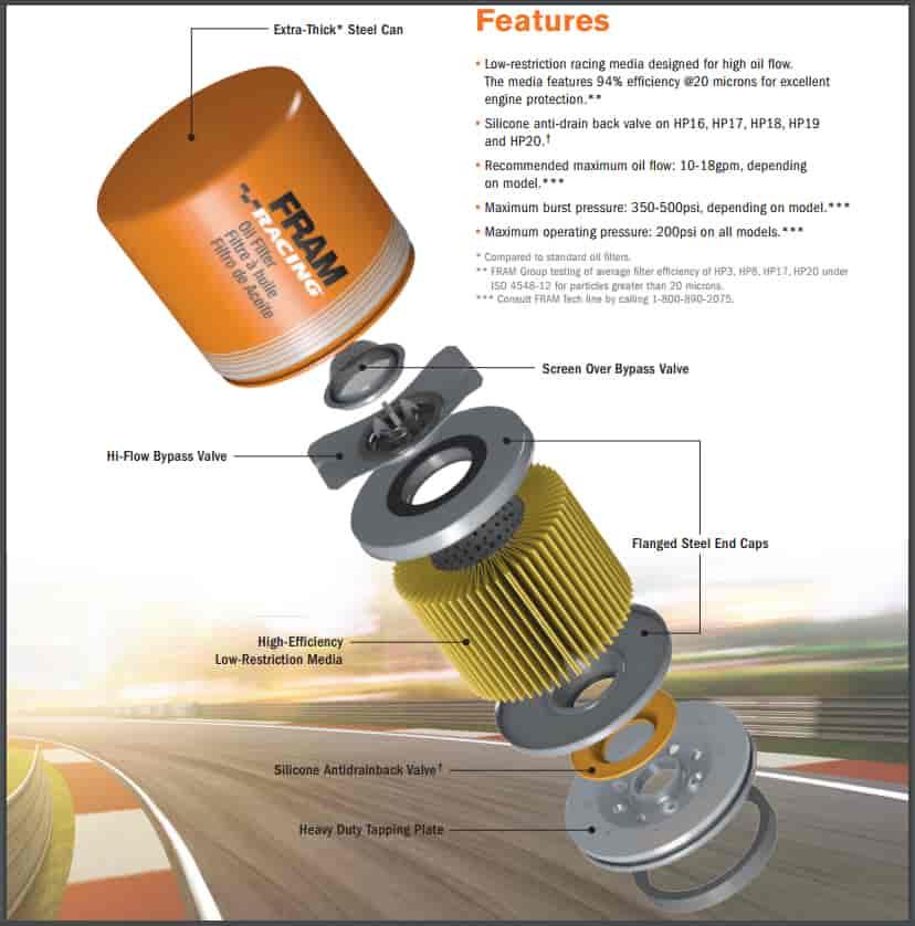 Fram HP6 HP Series Oil Filter Thread Size 1-1/2\