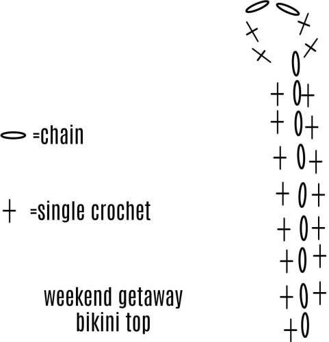 stitch chart weekend getaway bikini top2