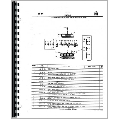 Farmall Super C Parts Diagram Index listing of wiring diagrams