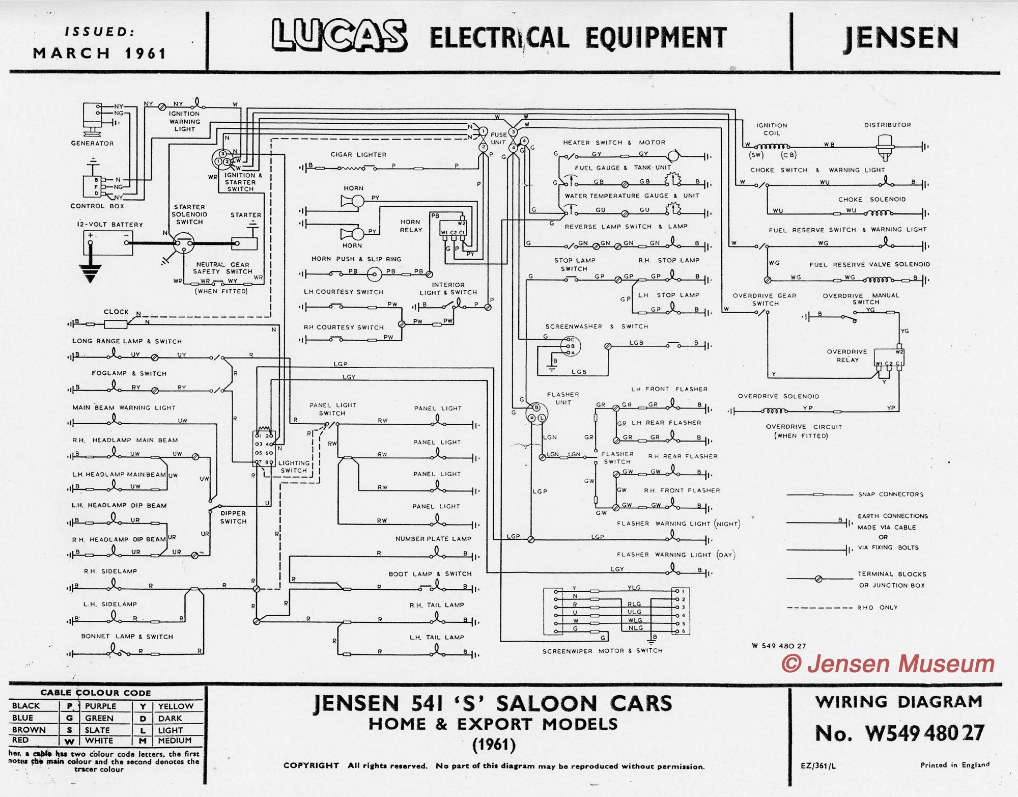 jensen interceptor wiring diagram wiring diagram