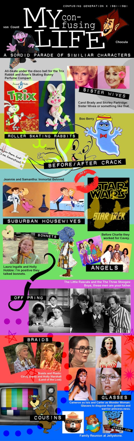 Generation Infographic featuring popular characters from 70s and 80s pop culture