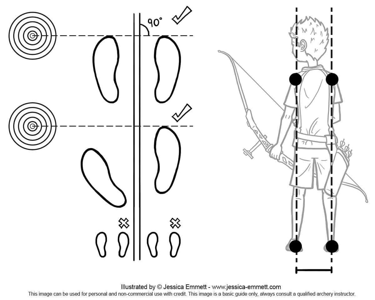 archery shooting range diagram