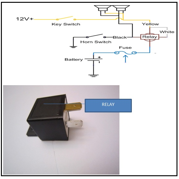 Painless Wiring Horn Relay wiring diagram panel