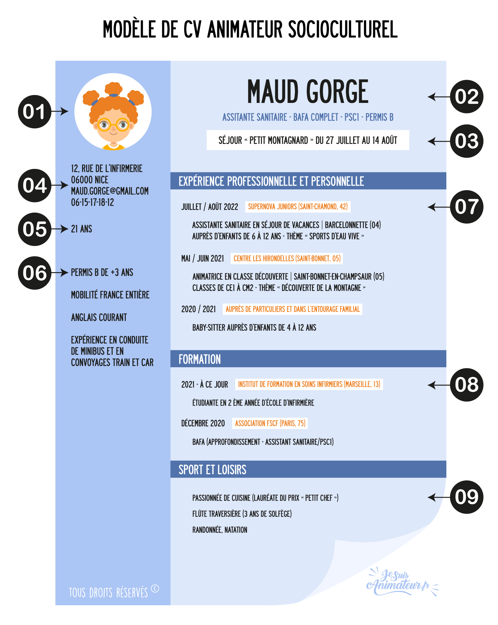 cv original enfant