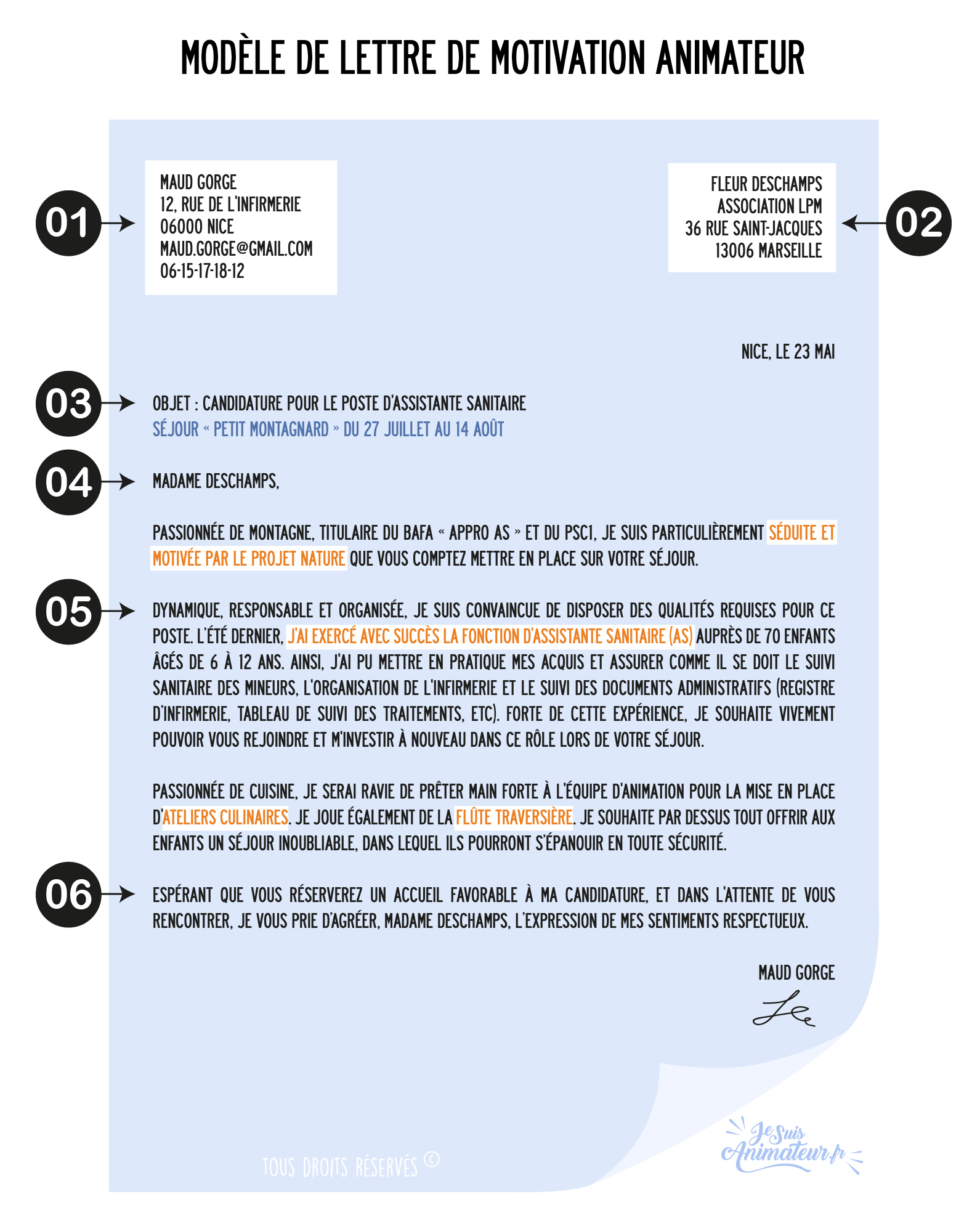 bafa cv lettre motivation