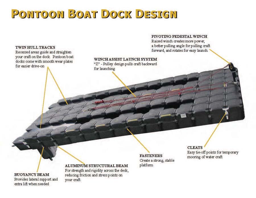 24\u0027-28\u0027 Multi-Hull Floating Boat Dock - Pontoon Docks