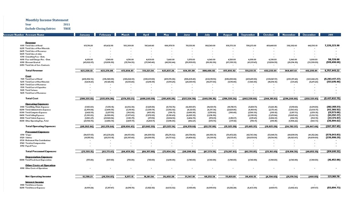 GL Monthly Income Statement - Jet Global