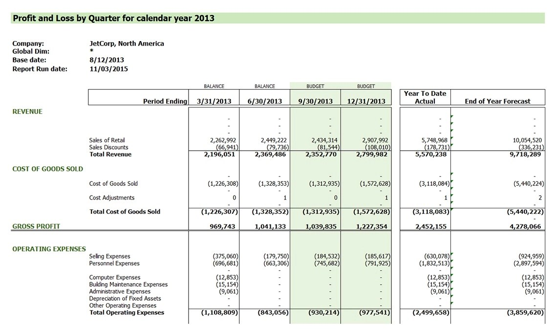 Projected Income Statement - Jet Global