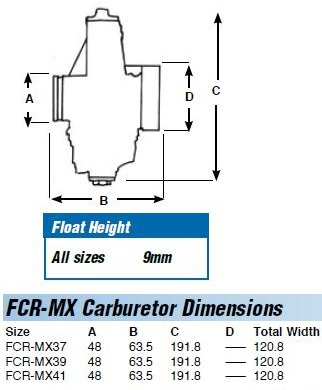FCR-MX EXPLODED VIEW