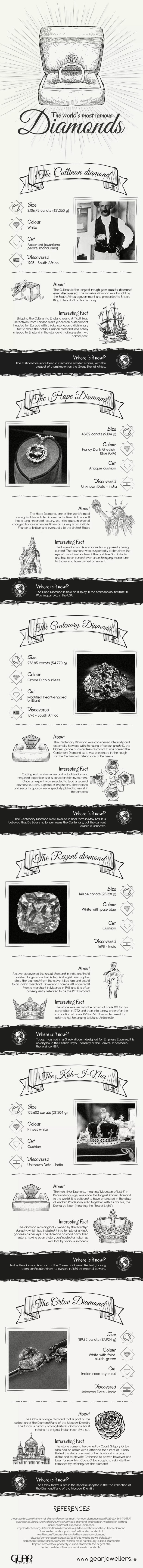 The-worlds-most-famous-diamonds-Infographic