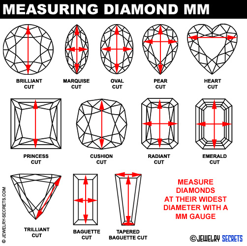 DIAMOND  GEM MM MEASUREMENT CHART \u2013 Jewelry Secrets