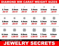 Stud Earring Sizes Mm
