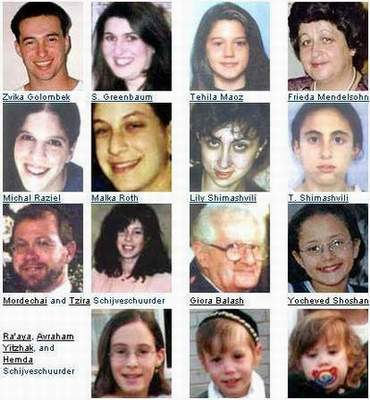 15 victims