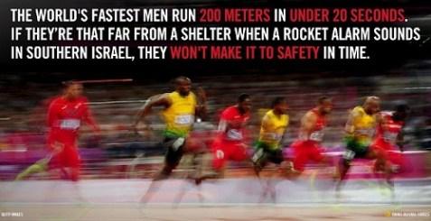 Olympics and rockets