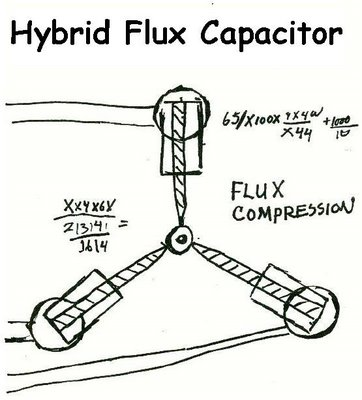 Lifepatch Flux Capacitor