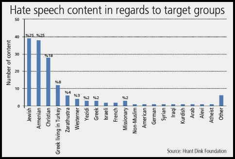 HateSpeechGraph.jpg