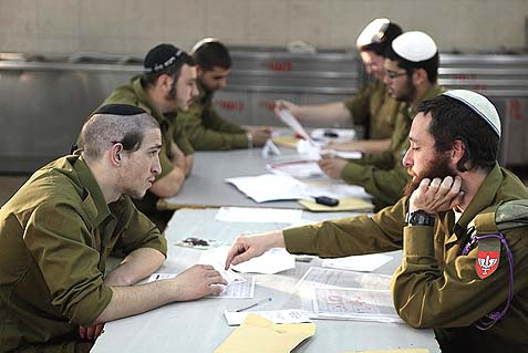 An IDF Haredi unit studying at the Peles Military Base, in the Northern Jordan valley.