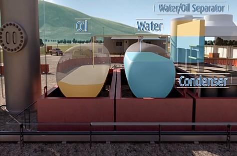 Shale Oil Water Split