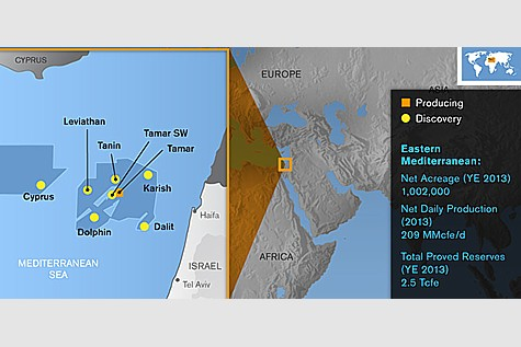 Israel's offshore drilling sites and gas finds.