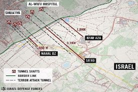 IDF map of terrorist tunnels near Israeli communities near the Gaza border, already discovered and mapped. July 27, 2014