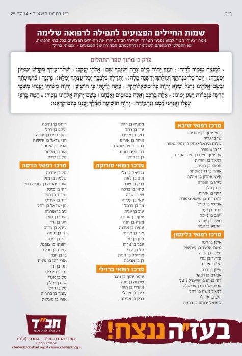 Chabad's list of injured soldiers for your prayers.