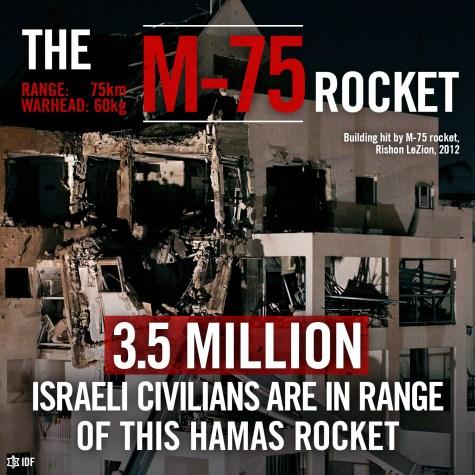 M-75-