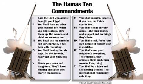 Hamas 10 Commandments