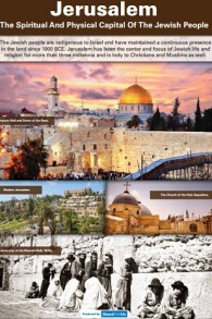 UN censored this Israeli poster on Jerusalem.