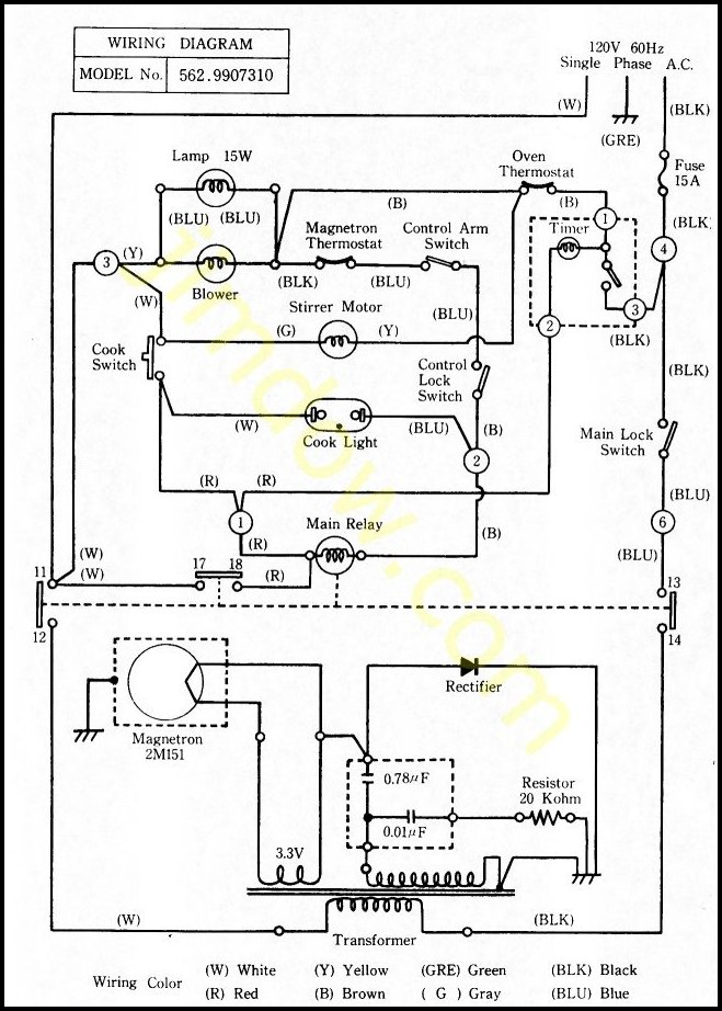 Microwaves Diagram The Circuit Diagram - 67tramitesyconsultas \u2022
