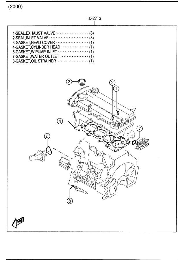 2002 MAZDA PROTEGE5 FUSE BOX - Auto Electrical Wiring Diagram