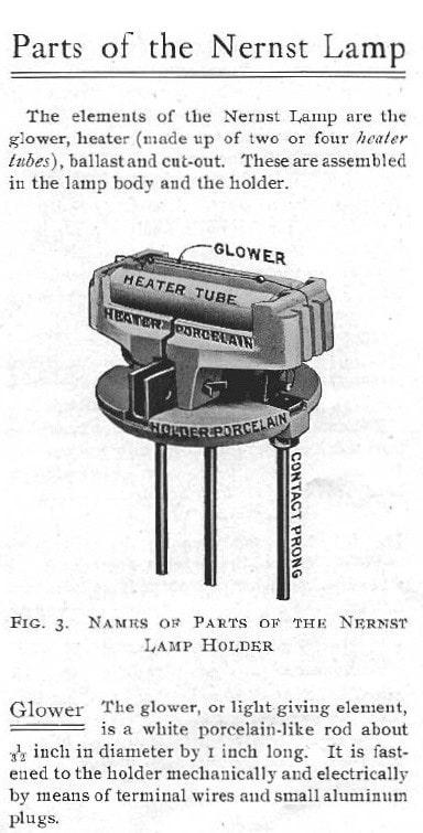Nernst-lamp-glower