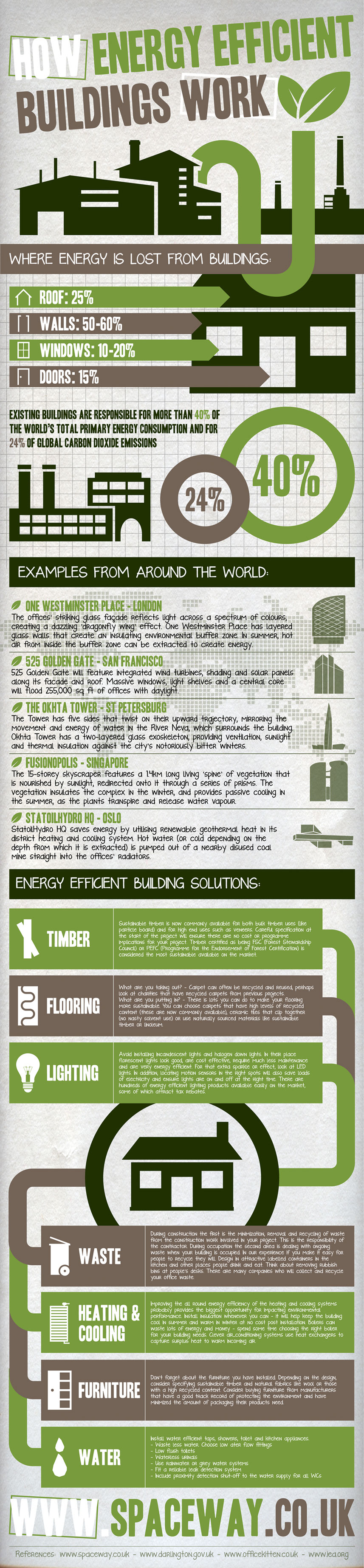 Energy-Efficient-Buildings-infographic