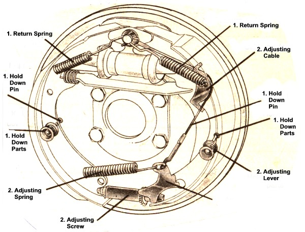 Corvair Truck Wiring Diagram Electrical Circuit Electrical Wiring