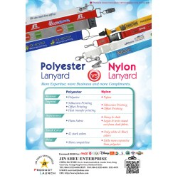 Small Crop Of Nylon Vs Polyester