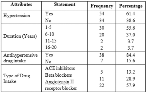 Oral Abstracts - J Int Soc Phys Rehabil Med