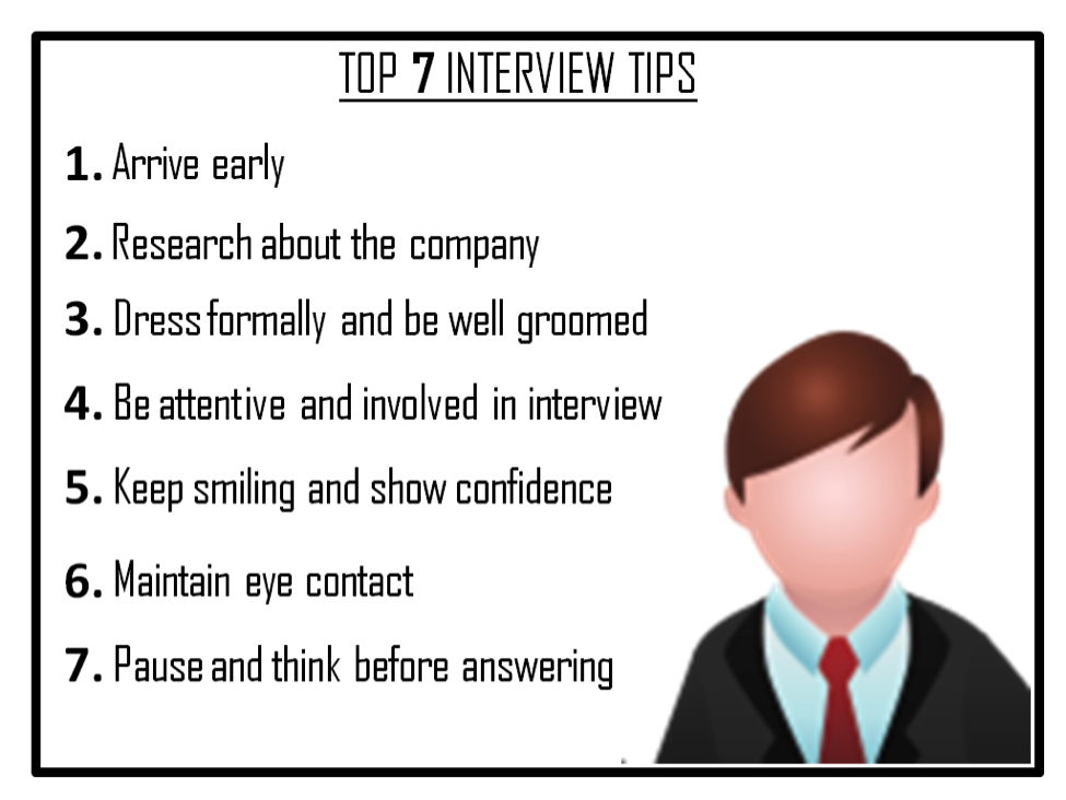 Fresher Interview Tips How To Stand Out? Jitesh Pant