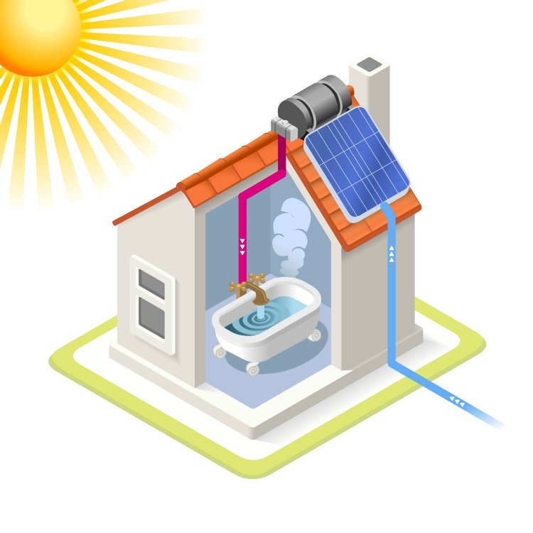 Solar Thermal Installers  Solar PV North Wales and Cheshire - solar thermal energy